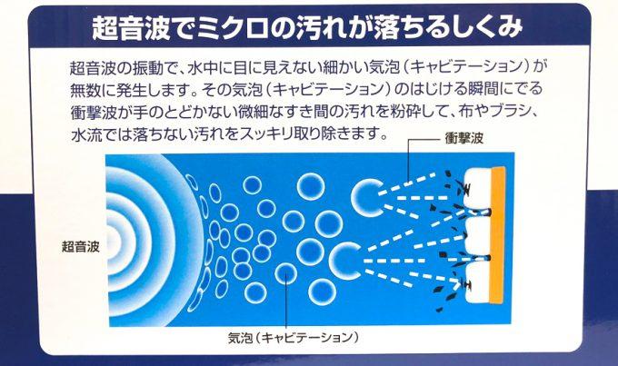 超音波洗浄器の仕組み