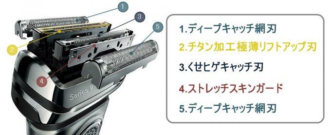 BRAUNシリーズ9の4枚刃構成