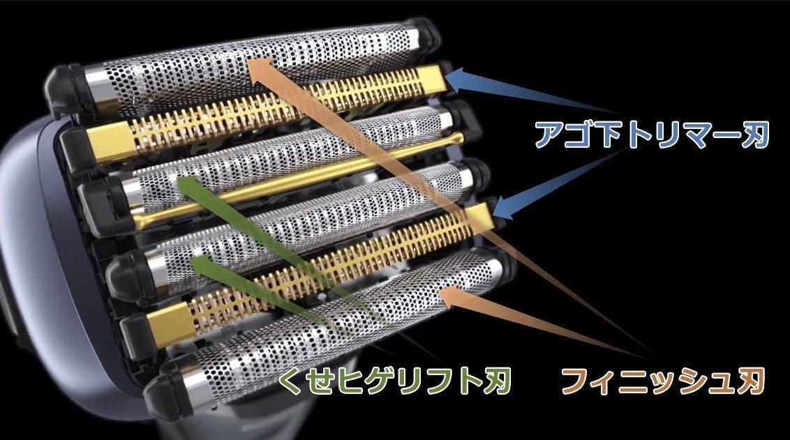 パナソニックラムダッシュ6枚刃の刃の構成