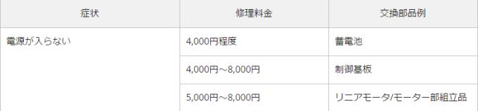 http://www.panasonic.com/jp/support/consumer/repair/price/shaver.html