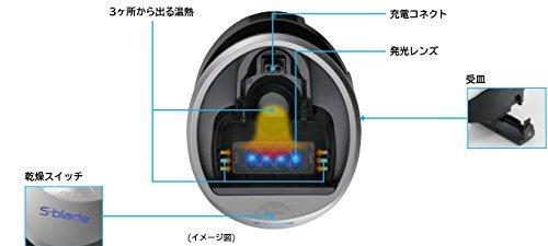 LED光乾燥機